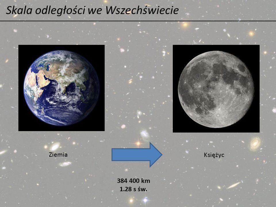 Skala odległości we Wszechświecie Ziemia Księżyc 384 400 km 1.28 s św.