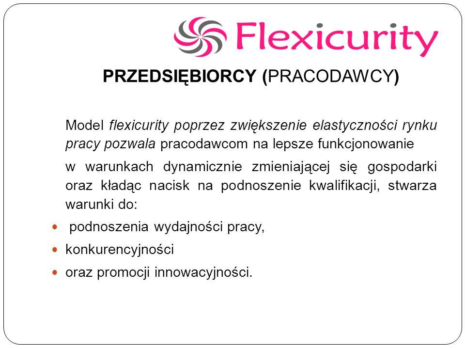 PRZEDSIĘBIORCY (PRACODAWCY) Model flexicurity poprzez zwiększenie elastyczności rynku pracy pozwala pracodawcom na lepsze funkcjonowanie w warunkach dynamicznie zmieniającej się gospodarki oraz kładąc nacisk na podnoszenie kwalifikacji, stwarza warunki do: podnoszenia wydajności pracy, konkurencyjności oraz promocji innowacyjności.