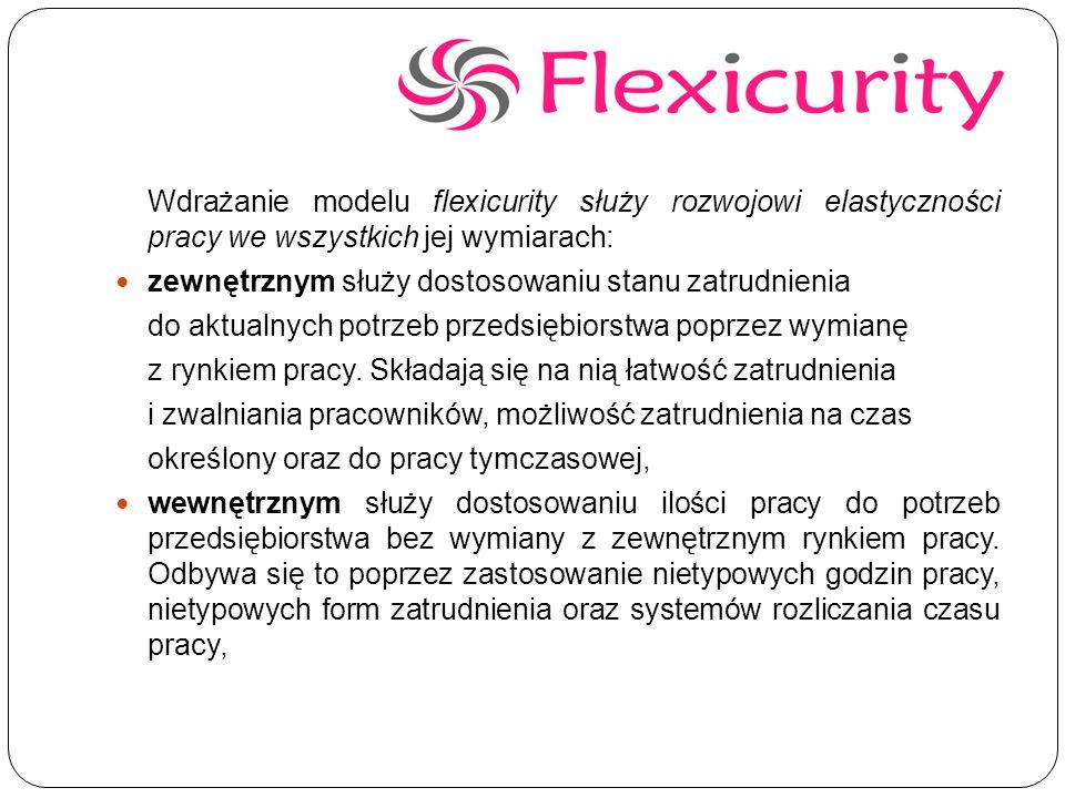 Wdrażanie modelu flexicurity służy rozwojowi elastyczności pracy we wszystkich jej wymiarach: zewnętrznym służy dostosowaniu stanu zatrudnienia do aktualnych potrzeb przedsiębiorstwa poprzez wymianę z rynkiem pracy.