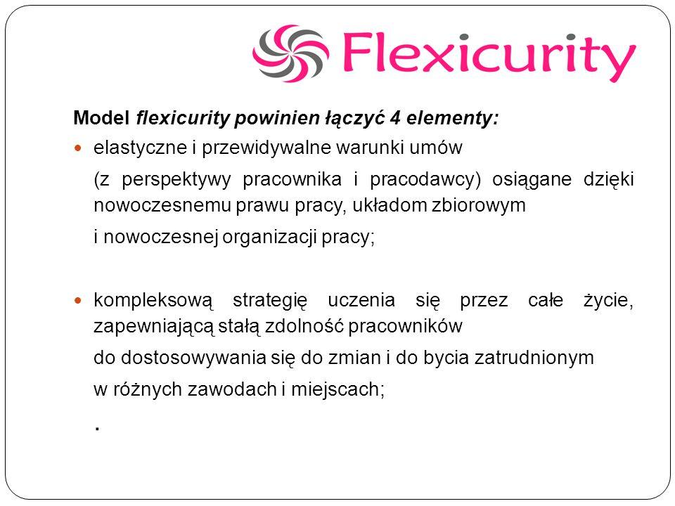 Model flexicurity powinien łączyć 4 elementy: elastyczne i przewidywalne warunki umów (z perspektywy pracownika i pracodawcy) osiągane dzięki nowoczesnemu prawu pracy, układom zbiorowym i nowoczesnej organizacji pracy; kompleksową strategię uczenia się przez całe życie, zapewniającą stałą zdolność pracowników do dostosowywania się do zmian i do bycia zatrudnionym w różnych zawodach i miejscach;.