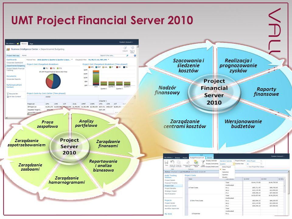UMT Project Financial Server 2010 Nadzór finansowy Szacowania i śledzenie kosztów Realizacja i prognozowanie zysków Raporty finansowe Wersjonowanie bu