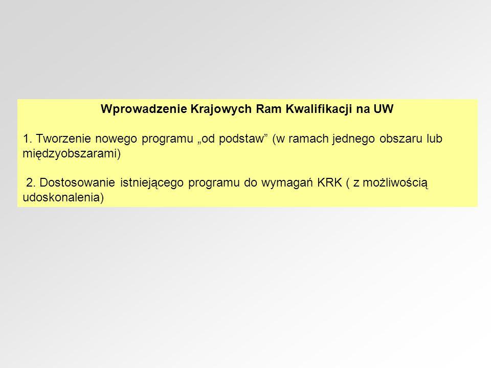 """Wprowadzenie Krajowych Ram Kwalifikacji na UW 1. Tworzenie nowego programu """"od podstaw"""" (w ramach jednego obszaru lub międzyobszarami) 2. Dostosowanie"""
