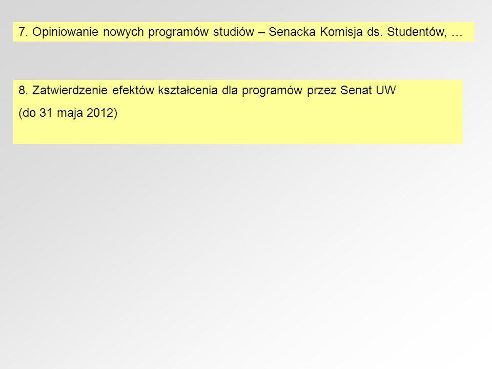7. Opiniowanie nowych programów studiów – Senacka Komisja ds. Studentów, … 8. Zatwierdzenie efektów kształcenia dla programów przez Senat UW (do 31 ma