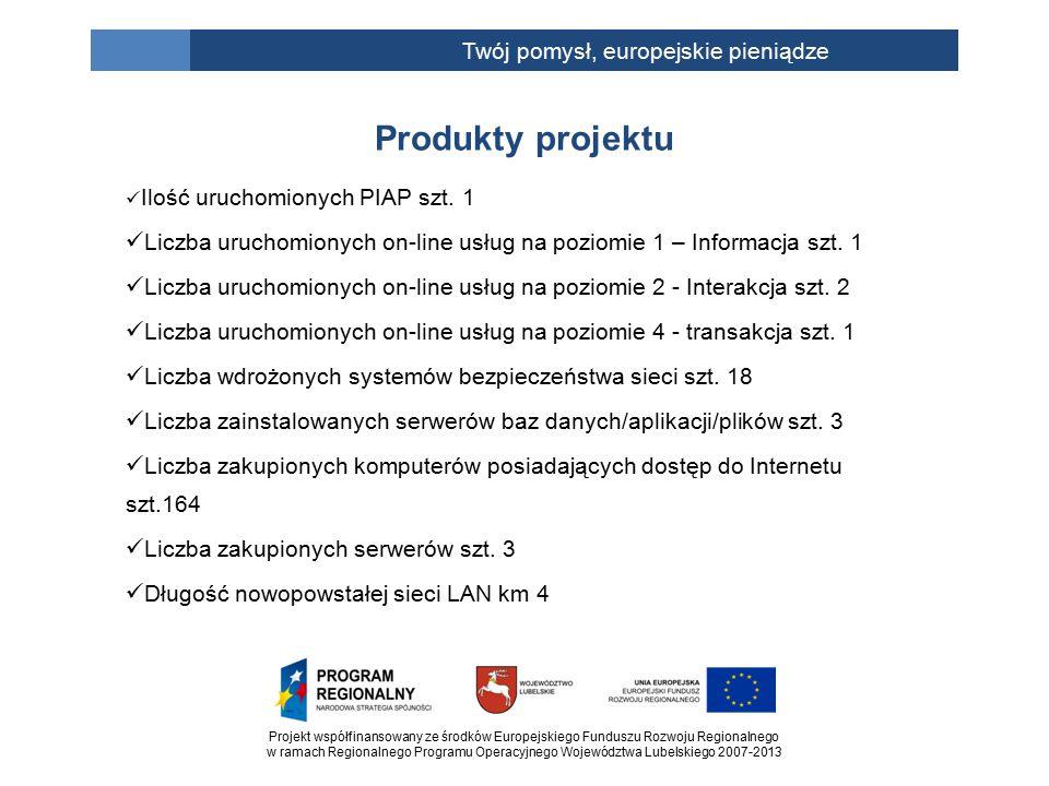 Projekt współfinansowany ze środków Europejskiego Funduszu Rozwoju Regionalnego w ramach Regionalnego Programu Operacyjnego Województwa Lubelskiego 2007-2013 Twój pomysł, europejskie pieniądze Produkty projektu Ilość uruchomionych PIAP szt.