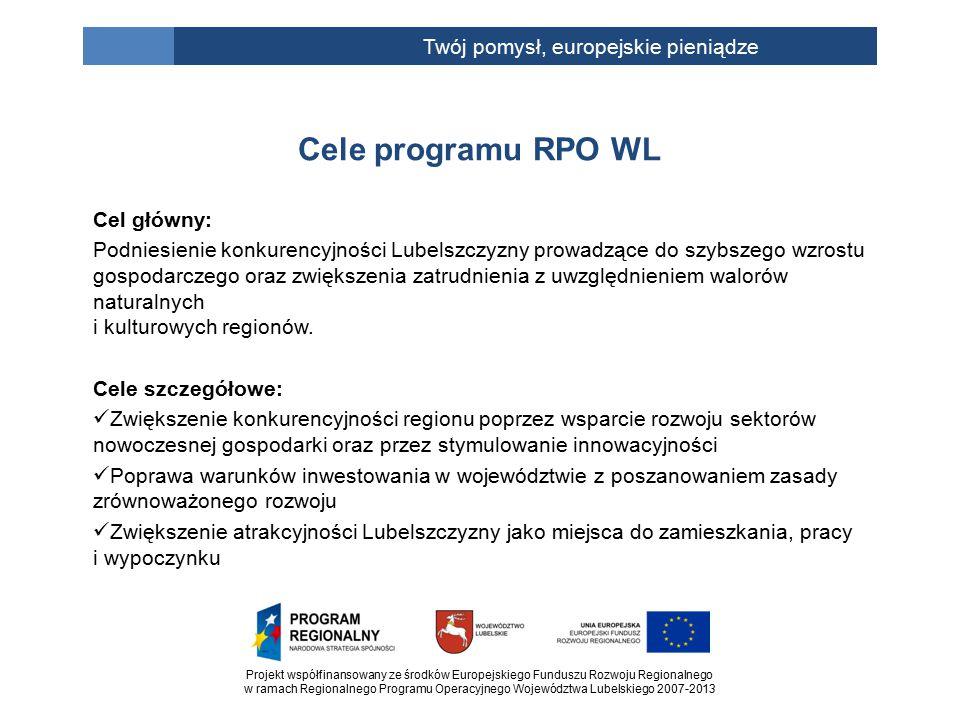Projekt współfinansowany ze środków Europejskiego Funduszu Rozwoju Regionalnego w ramach Regionalnego Programu Operacyjnego Województwa Lubelskiego 2007-2013 Twój pomysł, europejskie pieniądze Cel główny: Podniesienie konkurencyjności Lubelszczyzny prowadzące do szybszego wzrostu gospodarczego oraz zwiększenia zatrudnienia z uwzględnieniem walorów naturalnych i kulturowych regionów.