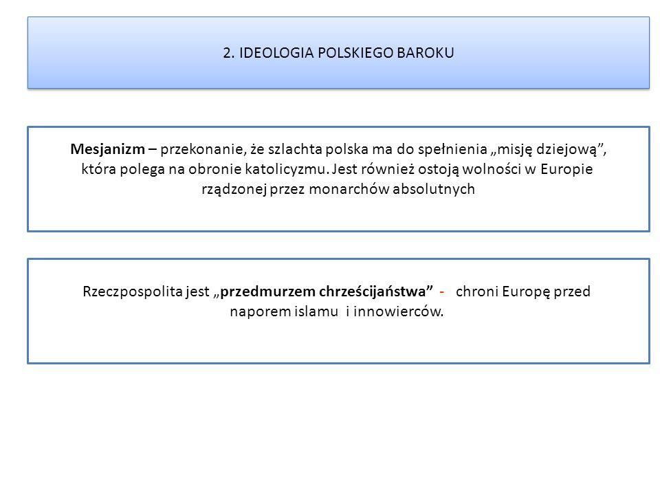 6. ARCHITEKTURA POLSKA DOBY BAROKU Pałac Branickich w Białymstoku