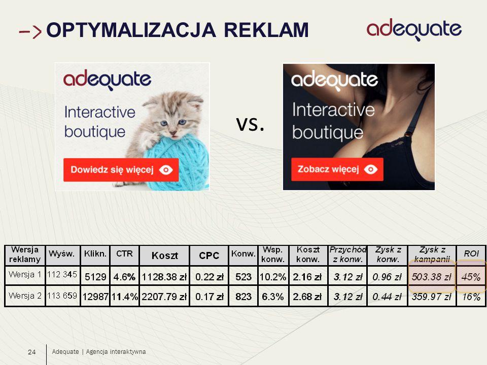 24 OPTYMALIZACJA REKLAM Adequate | Agencja interaktywna vs.