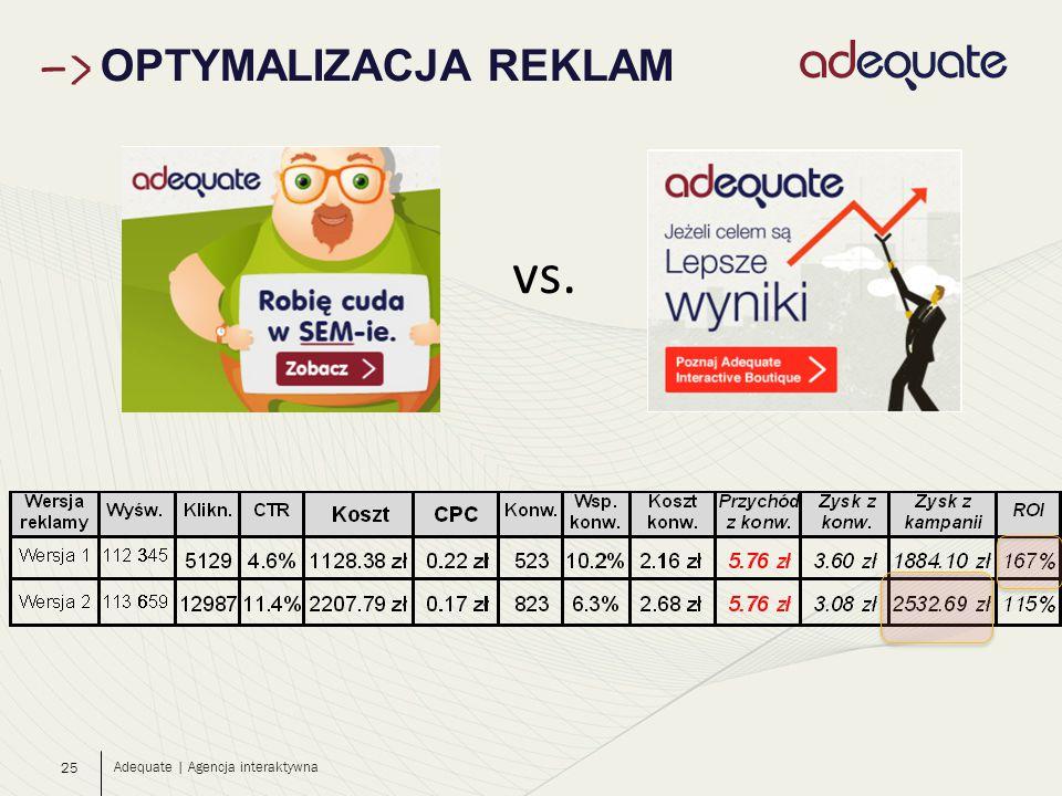 25 OPTYMALIZACJA REKLAM Adequate | Agencja interaktywna vs.
