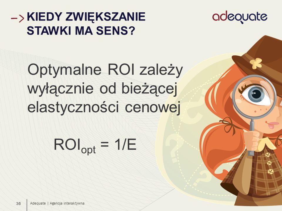 36 Adequate | Agencja interaktywna Optymalne ROI zależy wyłącznie od bieżącej elastyczności cenowej ROI opt = 1/E KIEDY ZWIĘKSZANIE STAWKI MA SENS