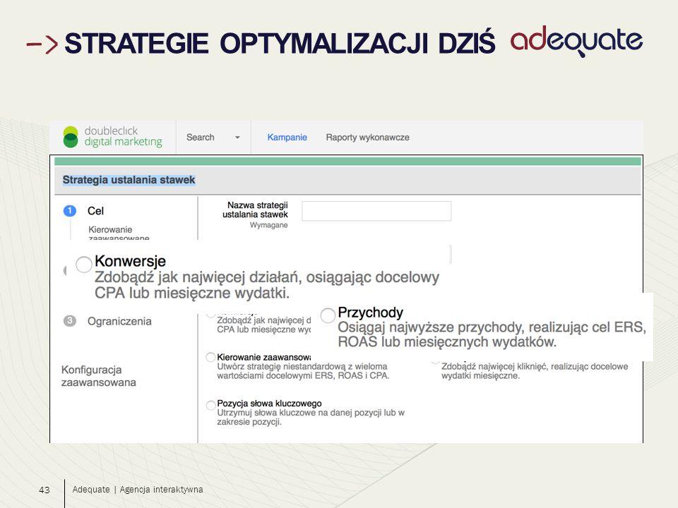 43 STRATEGIE OPTYMALIZACJI DZIŚ Adequate | Agencja interaktywna