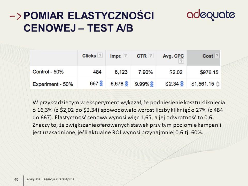 45 POMIAR ELASTYCZNOŚCI CENOWEJ – TEST A/B Adequate | Agencja interaktywna W przykładzie tym w eksperyment wykazał, że podniesienie kosztu kliknięcia o 16,3% (z $2,02 do $2,34) spowodowało wzrost liczby kliknięć o 27% (z 484 do 667).