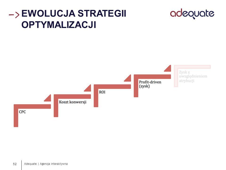 52 EWOLUCJA STRATEGII OPTYMALIZACJI Adequate | Agencja interaktywna