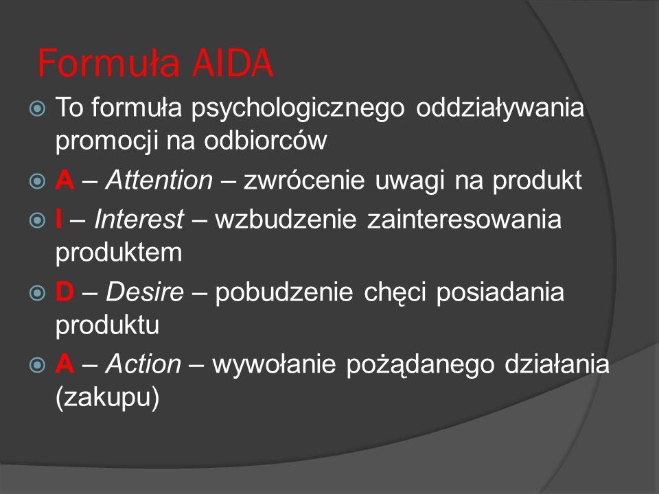 Formuła AIDA  To formuła psychologicznego oddziaływania promocji na odbiorców  A – Attention – zwrócenie uwagi na produkt  I – Interest – wzbudzenie zainteresowania produktem  D – Desire – pobudzenie chęci posiadania produktu  A – Action – wywołanie pożądanego działania (zakupu)