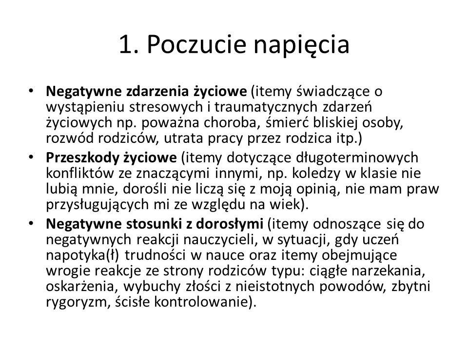 1. Poczucie napięcia Negatywne zdarzenia życiowe (itemy świadczące o wystąpieniu stresowych i traumatycznych zdarzeń życiowych np. poważna choroba, śm