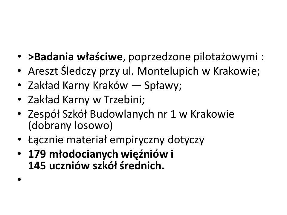 >Badania właściwe, poprzedzone pilotażowymi : Areszt Śledczy przy ul. Montelupich w Krakowie; Zakład Karny Kraków — Spławy; Zakład Karny w Trzebini; Z