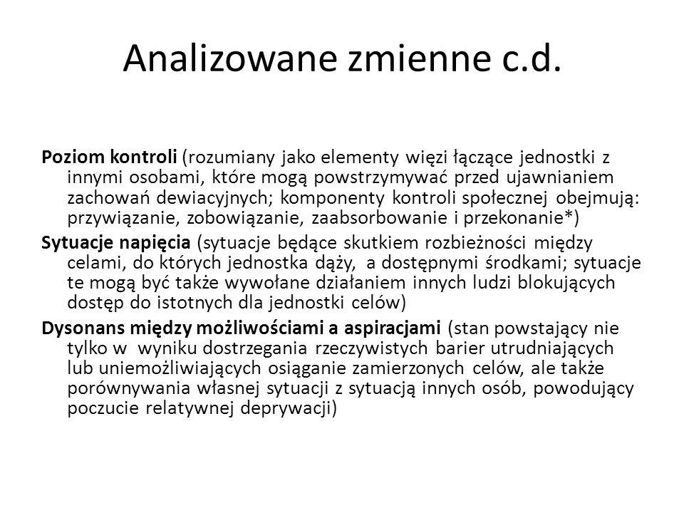 Analizowane zmienne c.d. Poziom kontroli (rozumiany jako elementy więzi łączące jednostki z innymi osobami, które mogą powstrzymywać przed ujawnianiem
