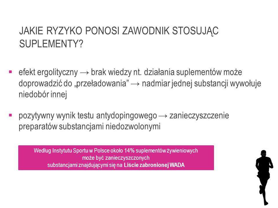 """JAKIE RYZYKO PONOSI ZAWODNIK STOSUJĄC SUPLEMENTY?  efekt ergolityczny → brak wiedzy nt. działania suplementów może doprowadzić do """"przeładowania"""" → n"""