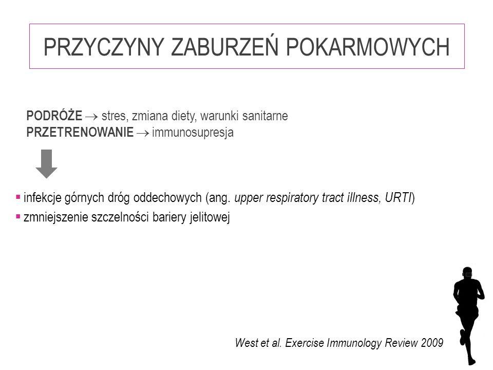 PRZYCZYNY ZABURZEŃ POKARMOWYCH  infekcje górnych dróg oddechowych (ang. upper respiratory tract illness, URTI )  zmniejszenie szczelności bariery je