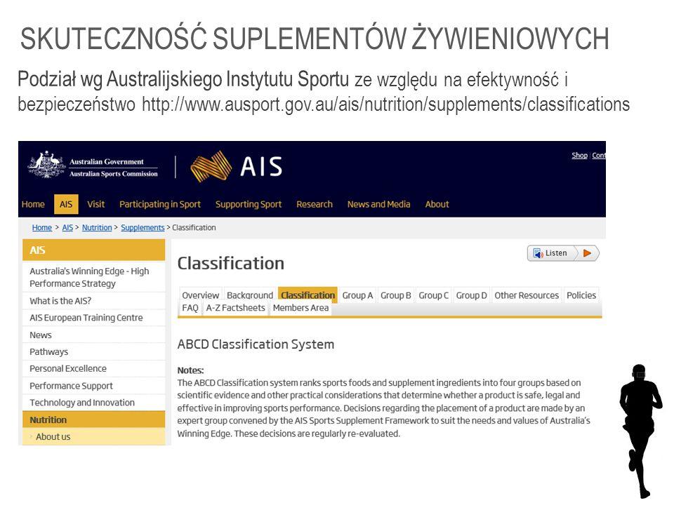 SKUTECZNOŚĆ SUPLEMENTÓW ŻYWIENIOWYCH Podział wg Australijskiego Instytutu Sportu ze względu na efektywność i bezpieczeństwo http://www.ausport.gov.au/