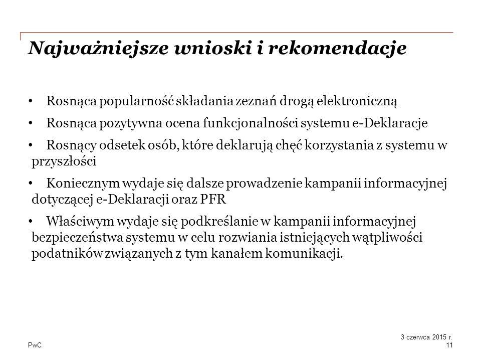 PwC Najważniejsze wnioski i rekomendacje Rosnąca popularność składania zeznań drogą elektroniczną Rosnąca pozytywna ocena funkcjonalności systemu e-Deklaracje Rosnący odsetek osób, które deklarują chęć korzystania z systemu w przyszłości Koniecznym wydaje się dalsze prowadzenie kampanii informacyjnej dotyczącej e-Deklaracji oraz PFR Właściwym wydaje się podkreślanie w kampanii informacyjnej bezpieczeństwa systemu w celu rozwiania istniejących wątpliwości podatników związanych z tym kanałem komunikacji.