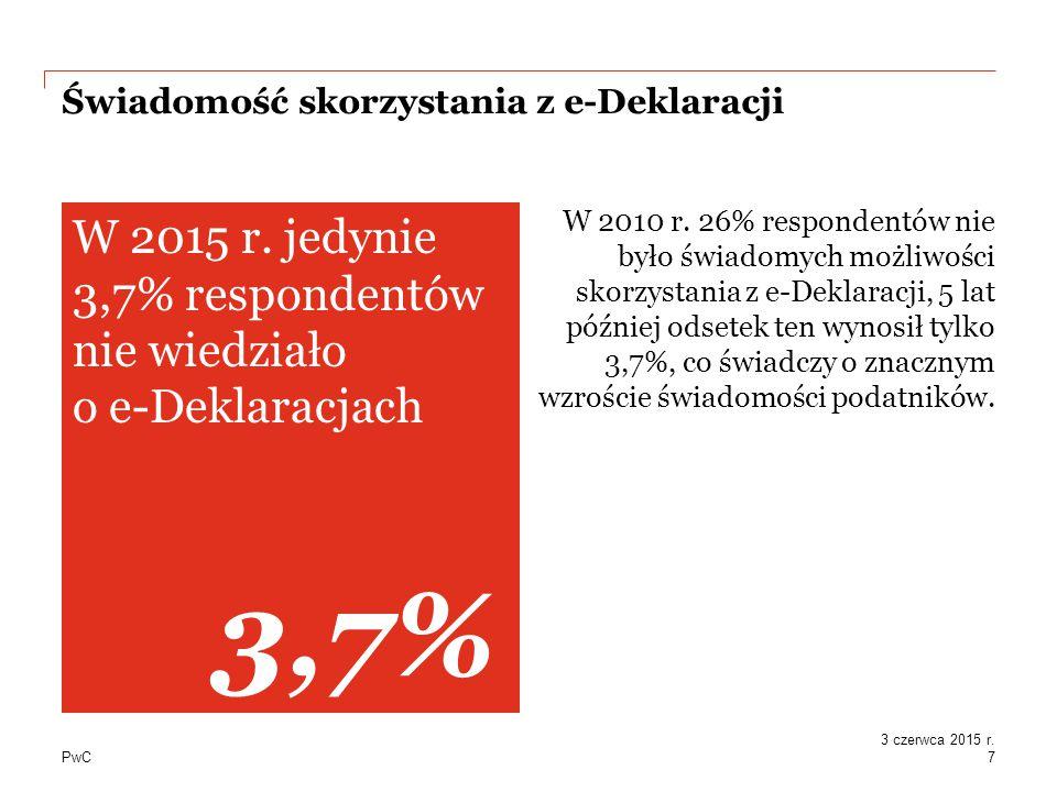 PwC Przejrzystość systemu w 2010 r.i 2015 r. 74% uznaje, że system jest przejrzysty 2015 r.