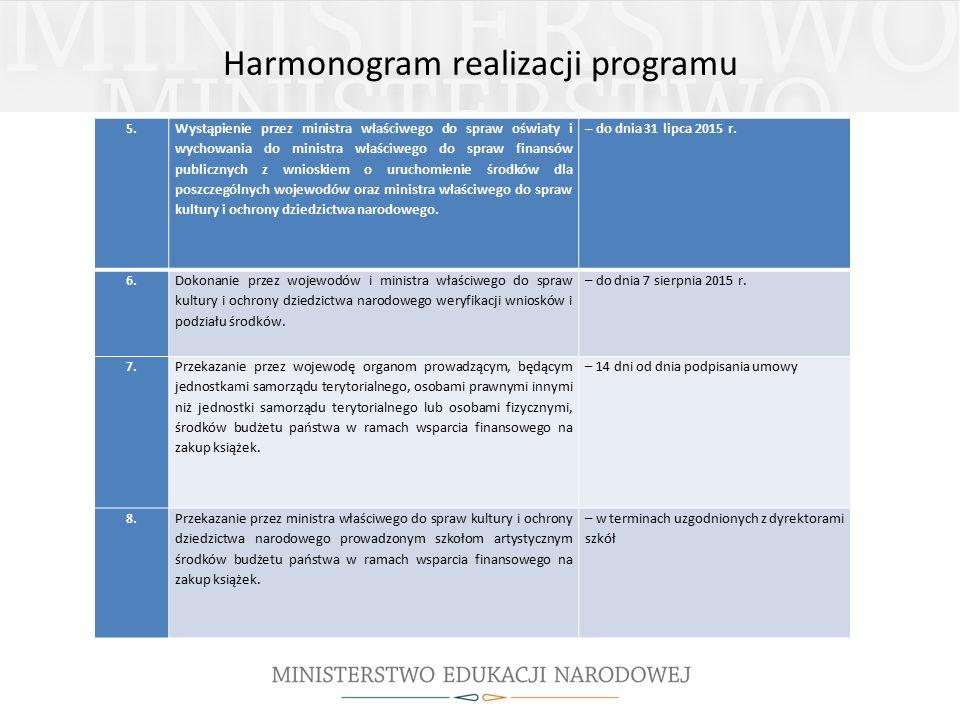 Harmonogram realizacji programu 5.