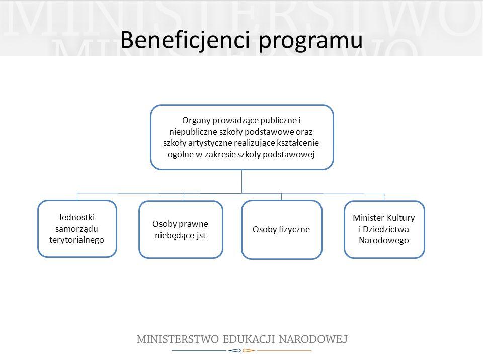 Beneficjenci programu Organy prowadzące publiczne i niepubliczne szkoły podstawowe oraz szkoły artystyczne realizujące kształcenie ogólne w zakresie szkoły podstawowej Jednostki samorządu terytorialnego Osoby prawne niebędące jst Osoby fizyczne Minister Kultury i Dziedzictwa Narodowego