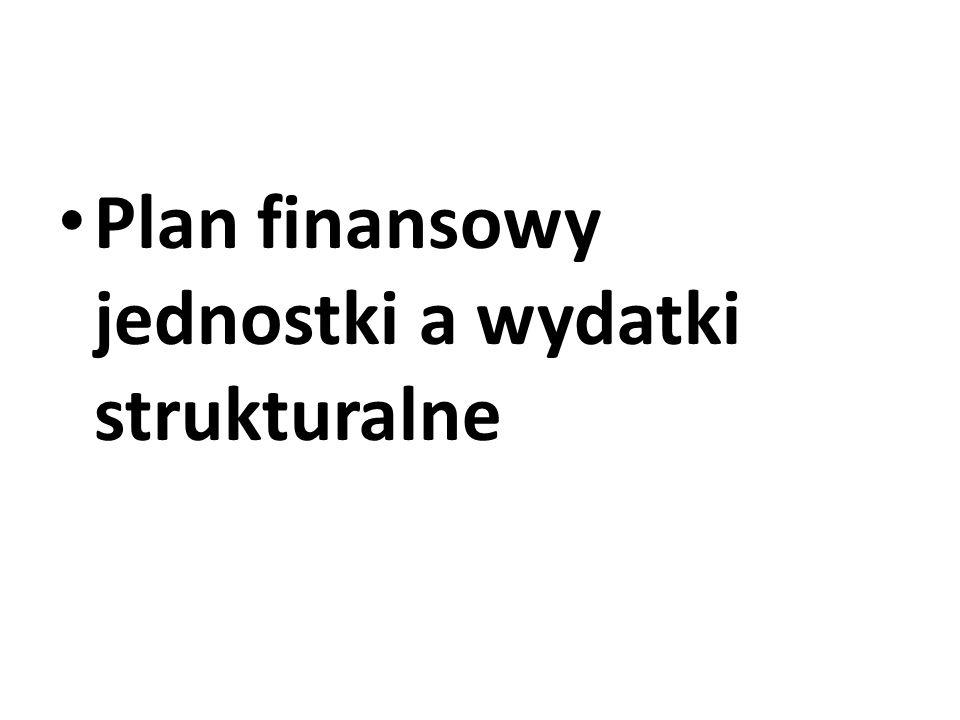 Podstawą gospodarki finansowej jednostki budżetowej jest plan finansowy.