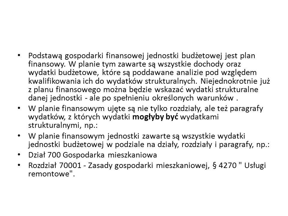 Podstawą gospodarki finansowej jednostki budżetowej jest plan finansowy. W planie tym zawarte są wszystkie dochody oraz wydatki budżetowe, które są po