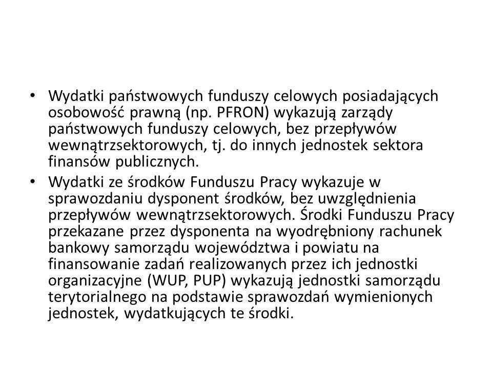 Sporządzenie sprawozdania Rb - WSa - przykład W jednostce (niebędącej płatnikiem VAT) wystąpiły m.
