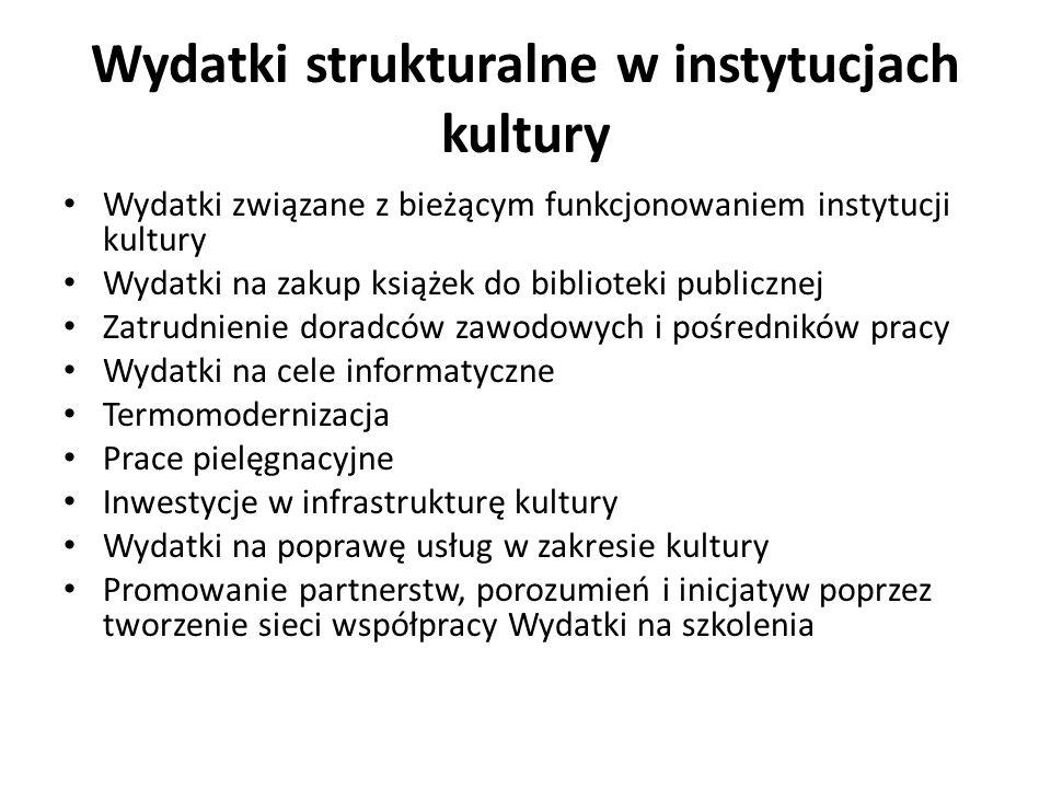 Wydatki strukturalne w instytucjach kultury Wydatki związane z bieżącym funkcjonowaniem instytucji kultury Wydatki na zakup książek do biblioteki publ