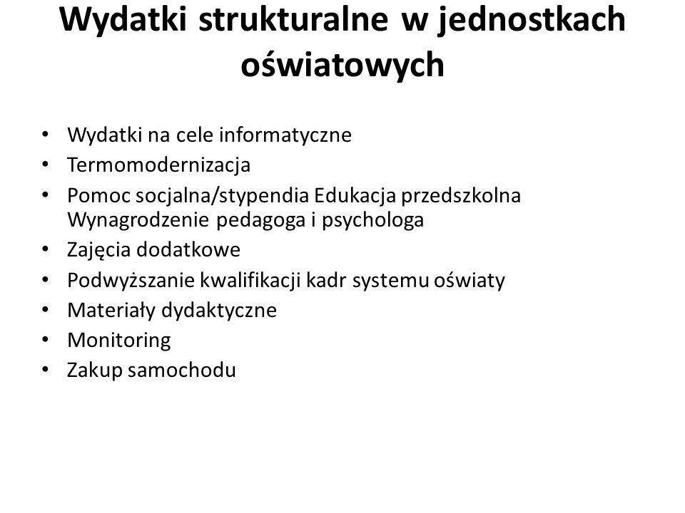 Wydatki strukturalne w jednostkach oświatowych Wydatki na cele informatyczne Termomodernizacja Pomoc socjalna/stypendia Edukacja przedszkolna Wynagrod