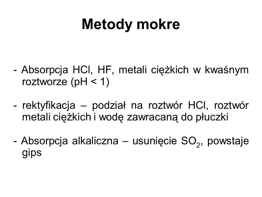 Metody mokre - Absorpcja HCl, HF, metali ciężkich w kwaśnym roztworze (pH < 1) - rektyfikacja – podział na roztwór HCl, roztwór metali ciężkich i wodę