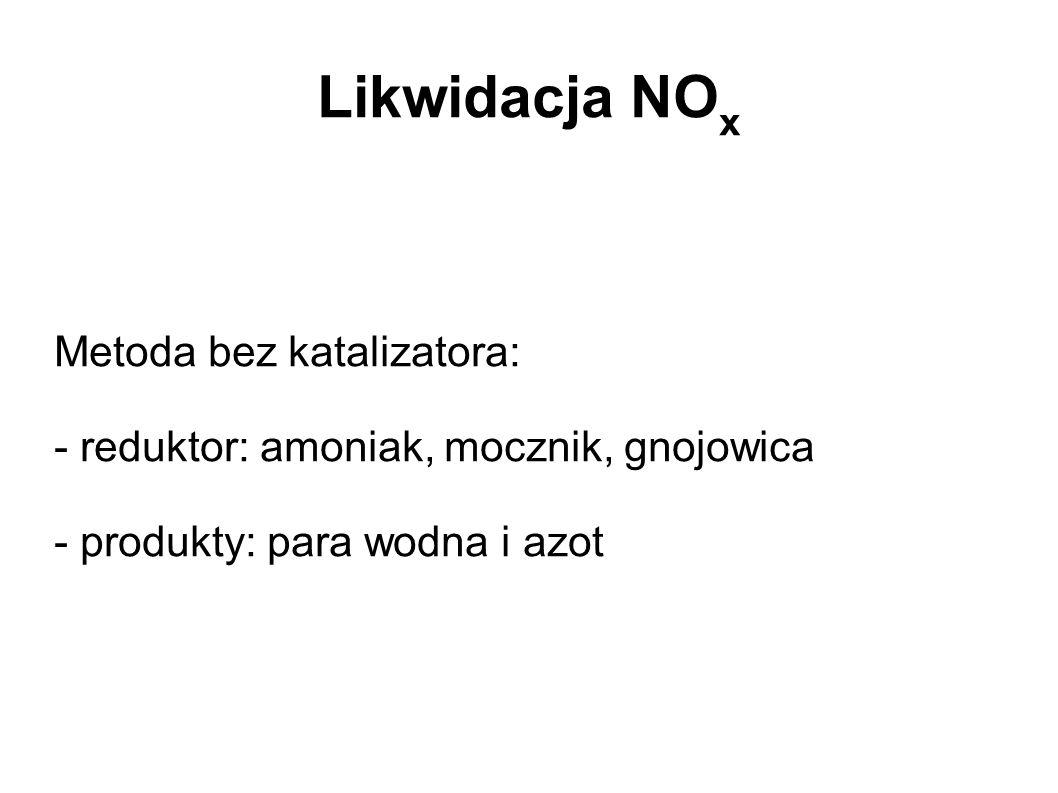 Likwidacja NO x Metoda bez katalizatora: - reduktor: amoniak, mocznik, gnojowica - produkty: para wodna i azot