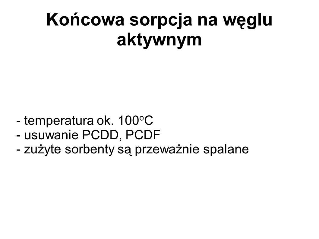 Końcowa sorpcja na węglu aktywnym - temperatura ok. 100 o C - usuwanie PCDD, PCDF - zużyte sorbenty są przeważnie spalane