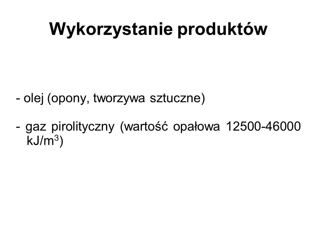 Wykorzystanie produktów - olej (opony, tworzywa sztuczne) - gaz pirolityczny (wartość opałowa 12500-46000 kJ/m 3 )