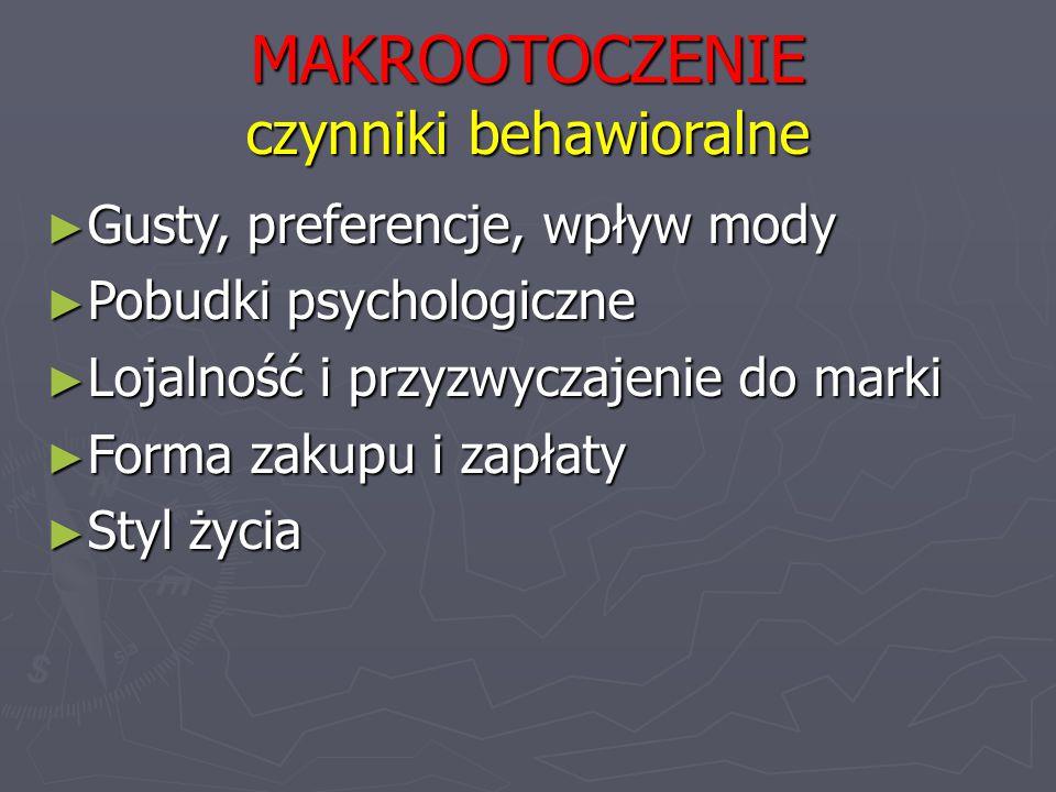 MAKROOTOCZENIE czynniki behawioralne ► Gusty, preferencje, wpływ mody ► Pobudki psychologiczne ► Lojalność i przyzwyczajenie do marki ► Forma zakupu i