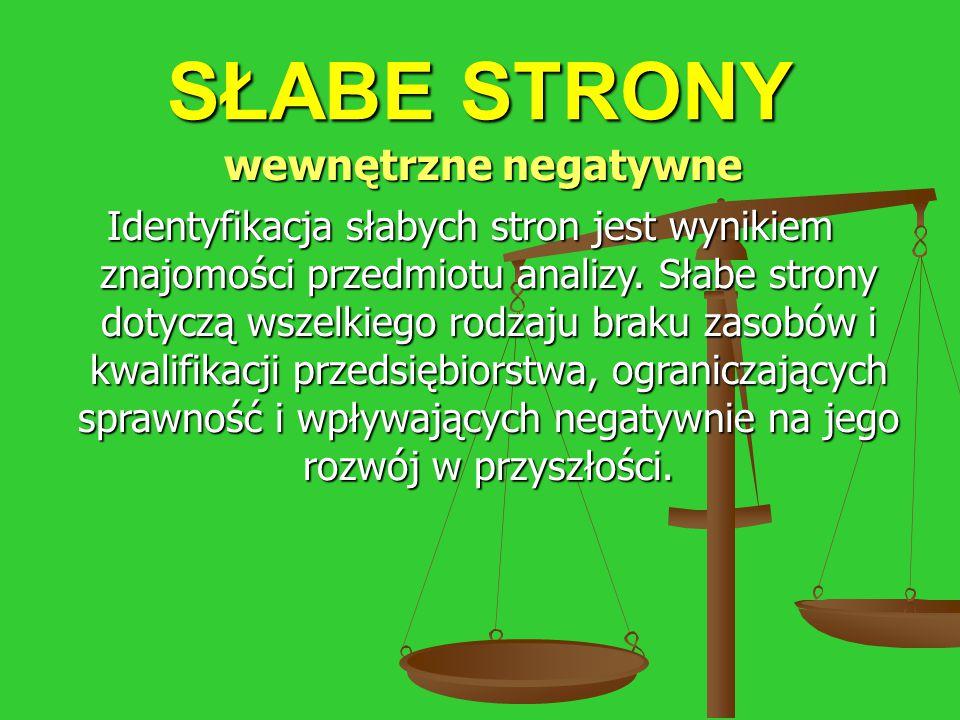 SŁABE STRONY wewnętrzne negatywne wewnętrzne negatywne Identyfikacja słabych stron jest wynikiem znajomości przedmiotu analizy.