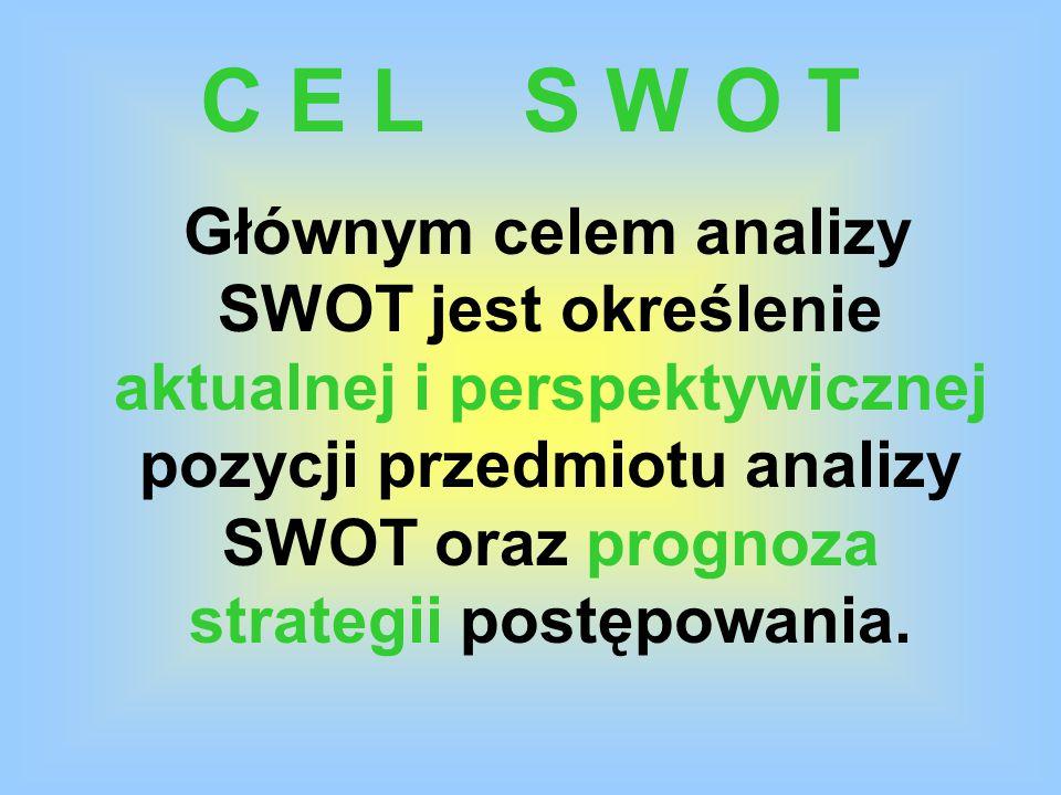 C E L S W O T Głównym celem analizy SWOT jest określenie aktualnej i perspektywicznej pozycji przedmiotu analizy SWOT oraz prognoza strategii postępowania.
