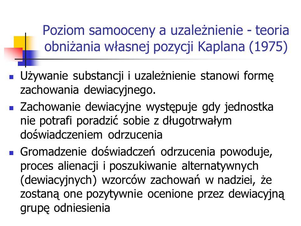 Poziom samooceny a uzależnienie - teoria obniżania własnej pozycji Kaplana (1975) Używanie substancji i uzależnienie stanowi formę zachowania dewiacyj