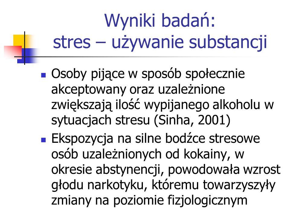 Wyniki badań: stres – używanie substancji Osoby pijące w sposób społecznie akceptowany oraz uzależnione zwiększają ilość wypijanego alkoholu w sytuacj