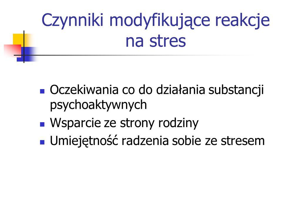 Czynniki modyfikujące reakcje na stres Oczekiwania co do działania substancji psychoaktywnych Wsparcie ze strony rodziny Umiejętność radzenia sobie ze