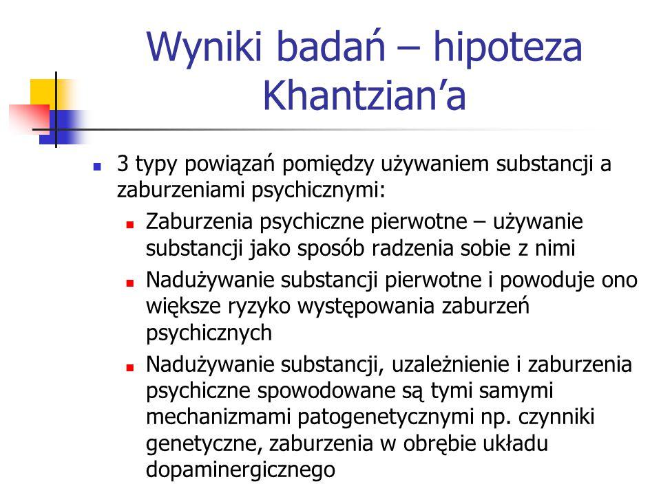 Wyniki badań – hipoteza Khantzian'a 3 typy powiązań pomiędzy używaniem substancji a zaburzeniami psychicznymi: Zaburzenia psychiczne pierwotne – używa