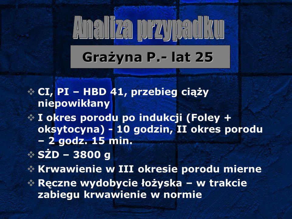 Grażyna P.- lat 25  CI, PI – HBD 41, przebieg ciąży niepowikłany  I okres porodu po indukcji (Foley + oksytocyna) - 10 godzin, II okres porodu – 2 g