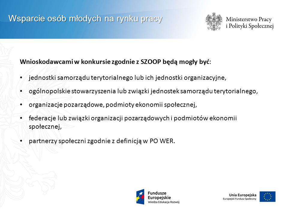 Wnioskodawcami w konkursie zgodnie z SZOOP będą mogły być: jednostki samorządu terytorialnego lub ich jednostki organizacyjne, ogólnopolskie stowarzys