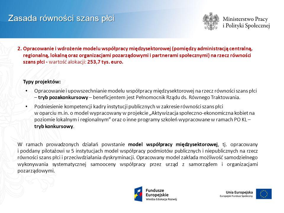 2. Opracowanie i wdrożenie modelu współpracy międzysektorowej (pomiędzy administracją centralną, regionalną, lokalną oraz organizacjami pozarządowymi