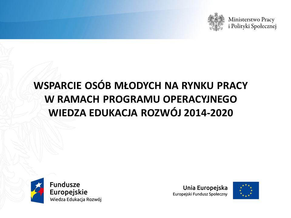 WSPARCIE OSÓB MŁODYCH NA RYNKU PRACY W RAMACH PROGRAMU OPERACYJNEGO WIEDZA EDUKACJA ROZWÓJ 2014-2020