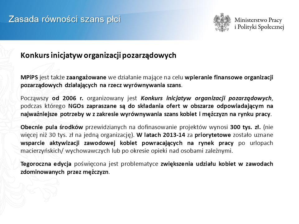 Konkurs inicjatyw organizacji pozarządowych MPiPS jest także zaangażowane we działanie mające na celu wpieranie finansowe organizacji pozarządowych dz