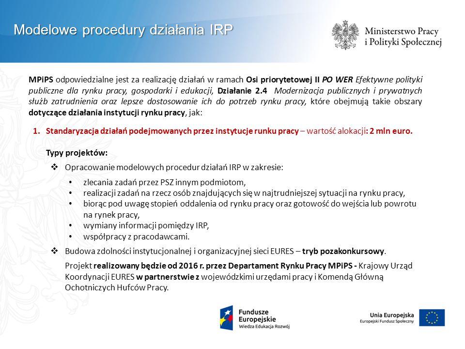 MPiPS odpowiedzialne jest za realizację działań w ramach Osi priorytetowej II PO WER Efektywne polityki publiczne dla rynku pracy, gospodarki i edukac