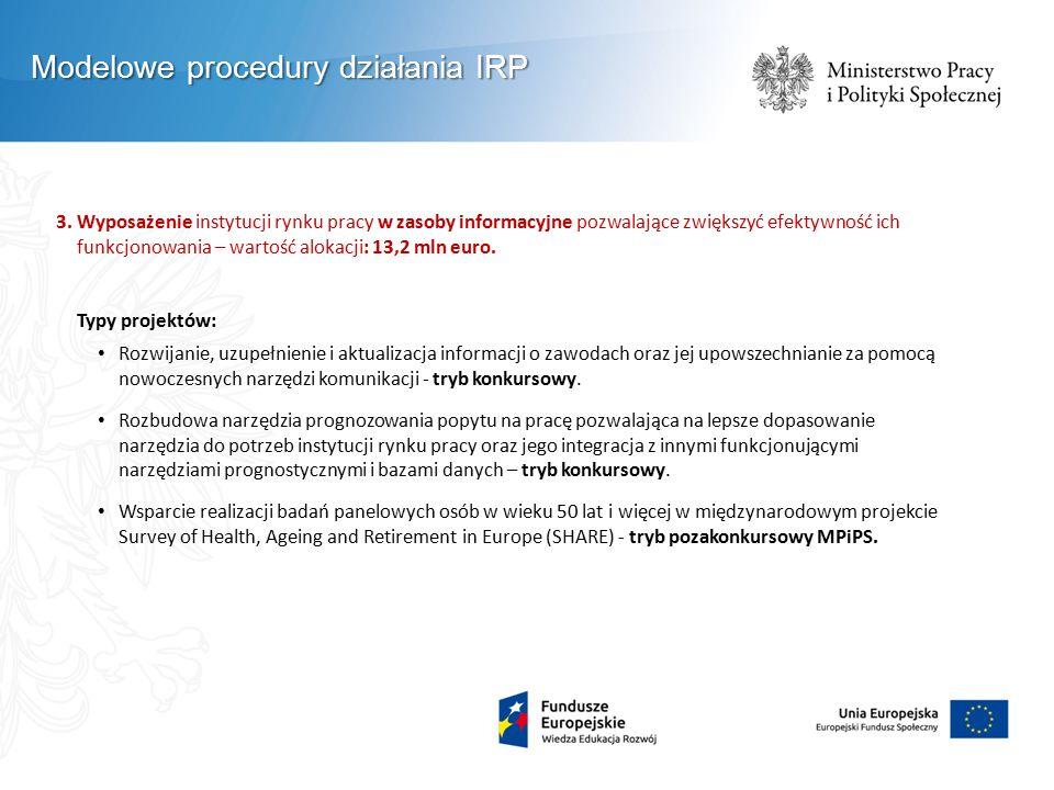 3. Wyposażenie instytucji rynku pracy w zasoby informacyjne pozwalające zwiększyć efektywność ich funkcjonowania – wartość alokacji: 13,2 mln euro. Ty